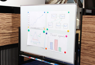 Whiteboard zur Datenanalyse